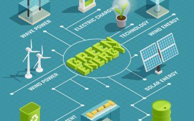 Les énergies renouvelables un pas de plus vers l'écoénergie